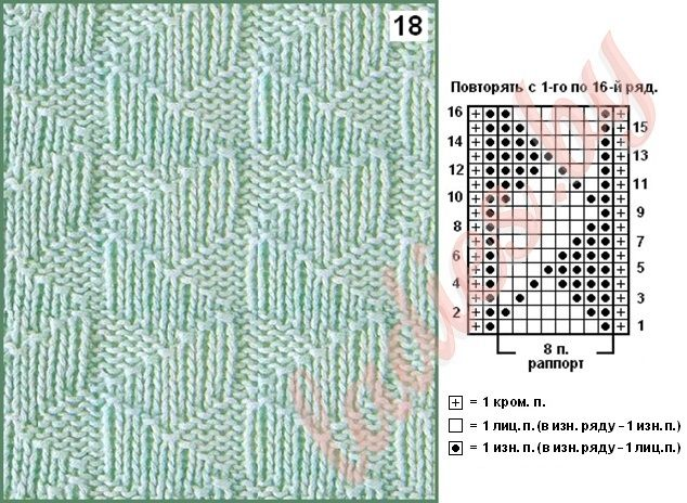 Коллекция рельефных узоров с зигзагами и волнами спицами