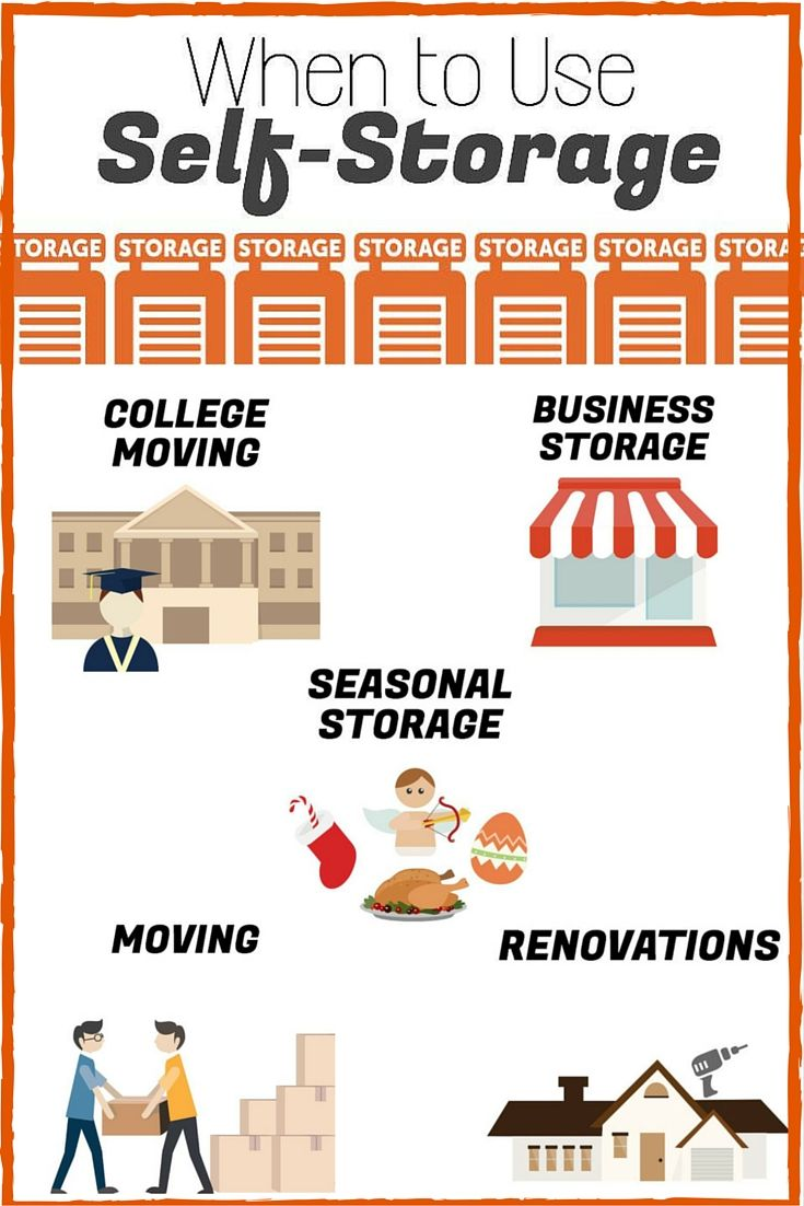 There are many different reasons why you might want to rent a self-storage unit. Here is a narrowed down list of 6 reasons why people are renting self-storage units today. Self storage is an excellent option for extra space, and if any of these 6 options apply to you then visit Uhaul.com to find a storage unit near you.| Moving Insider Tips