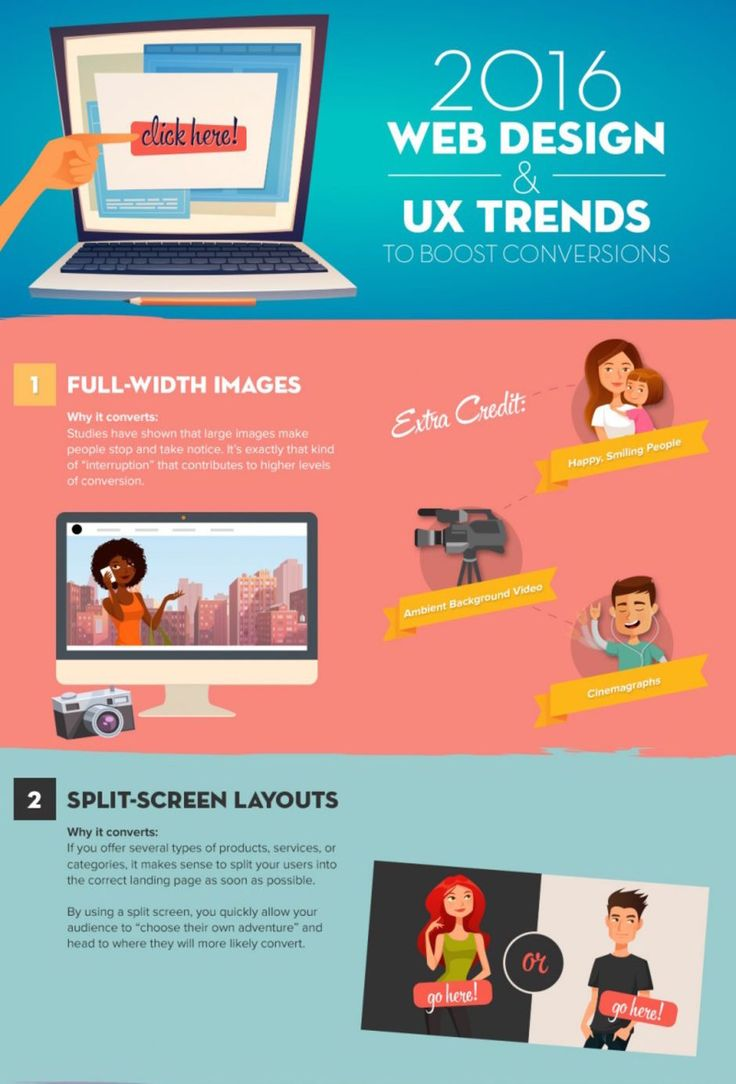 10 Web Design And UX Trend Predictions For 2016 - UltraLinx