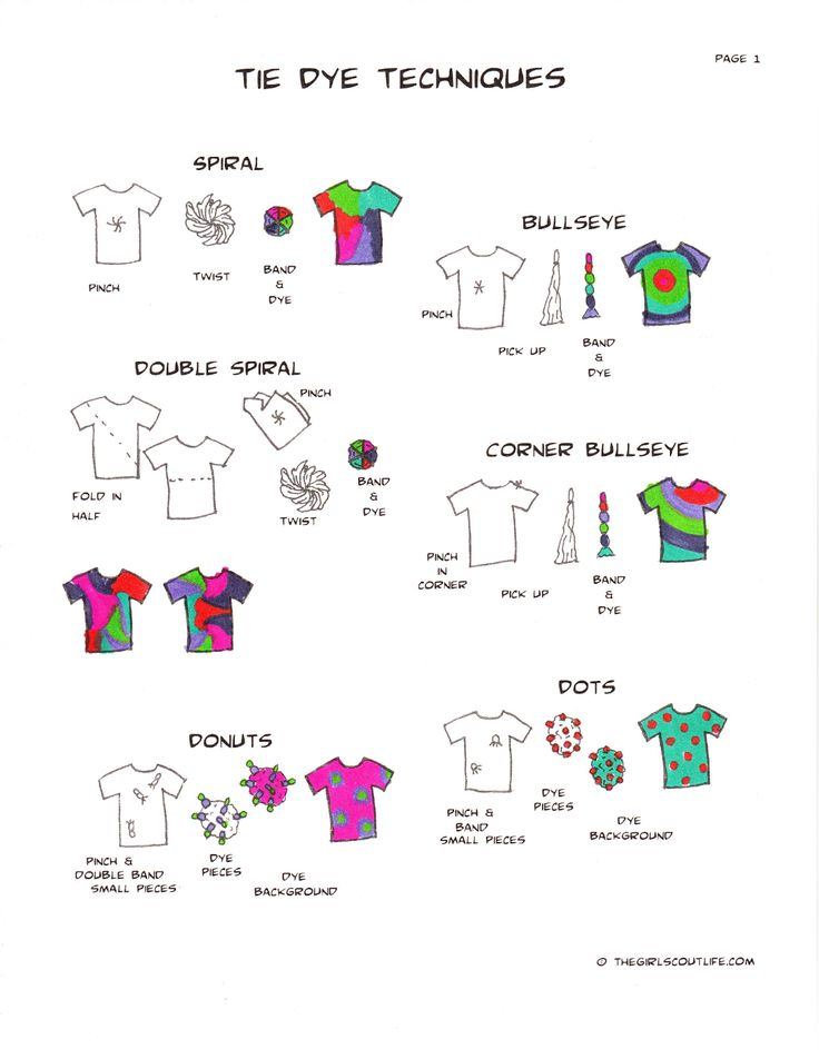 The Girl Scout Life: Crafting: Tie Dye -  Tie Dye Techniques, with printables!