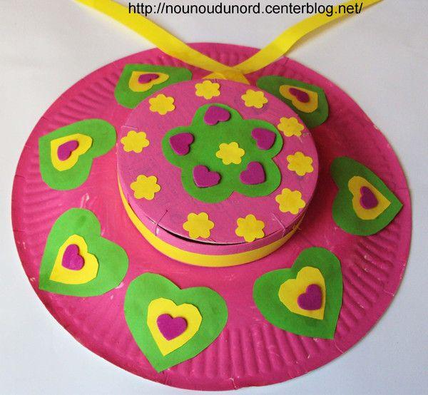 Chapeaux de printemps réalisés avec des assiettes en carton, explications sur mon blog