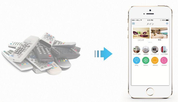 eRemote|IoT 家電 スマートホーム・スマートハウス|Link Japan画像02