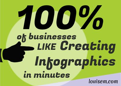 Creating Infographics in Minutes: A Dream Come True? Louise Myers tested the tool & reports.