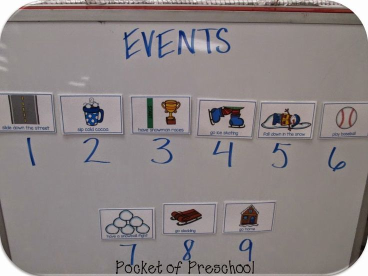 Snowmen at Night: retelling the book using story sequence cards.  Pocket of Preschool