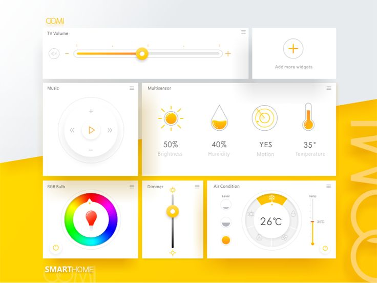 smart home widgets for pad