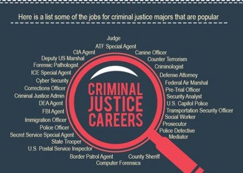 8 Great Jobs With Degree In Criminal Justice Ideas That You Can Share With Your Friends Di 2020