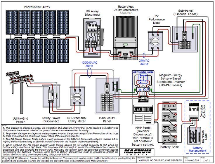 942 best SOLARE images on Pinterest Solar panel lights Solar