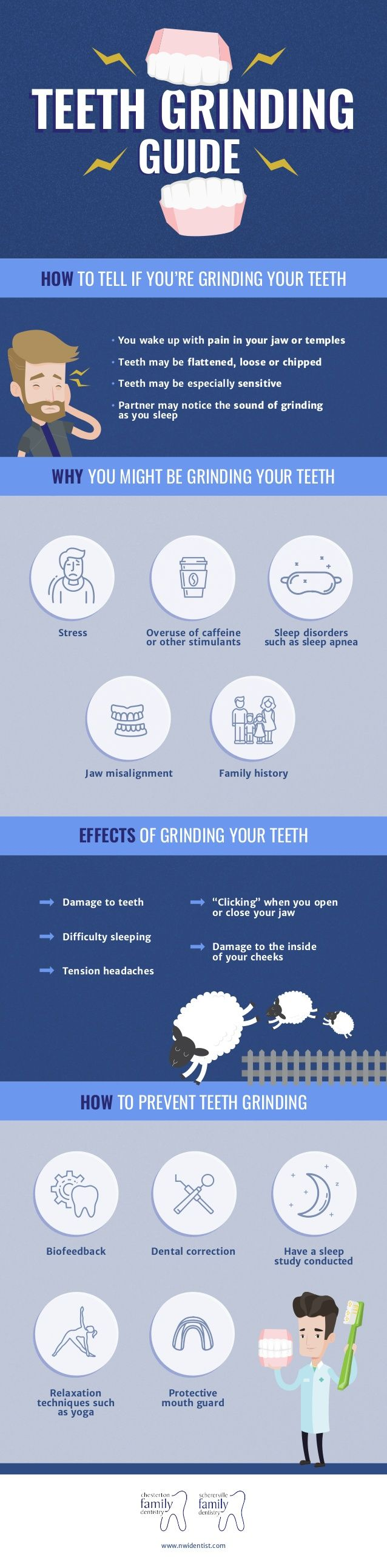 dental assistant resume skills%0A Teeth Grinding Guide