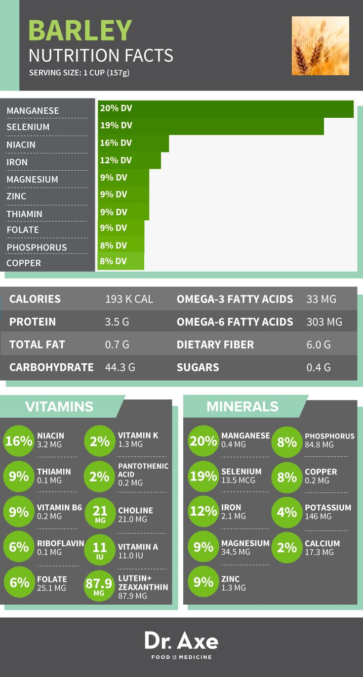Barley Nutrition  http://www.draxe.com #health #holistic #natural