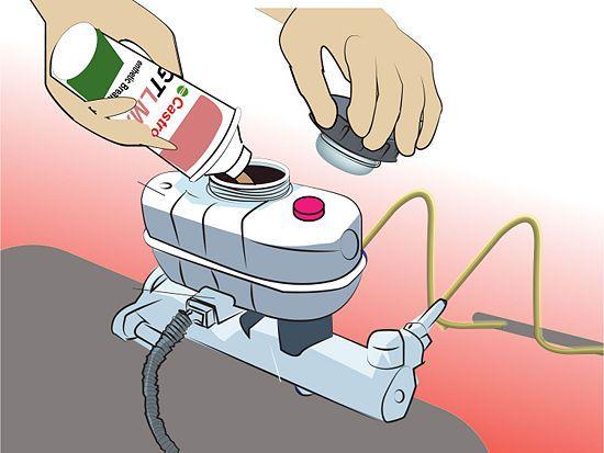 6 Ways to Fix a Brake Fluid Leak - wikiHow