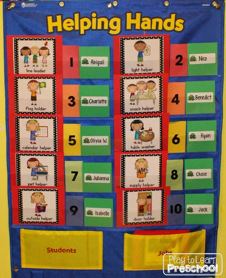 A Tour of the Classroom at Play to Learn Preschool - Helping Hands Bulletin Board