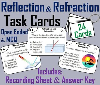 These task cards are a great way for students to improve their skills and knowledge of reflection and refraction of light. This product contains 24 cards with multiple choice questions about reflection and refraction of light. A recording sheet and an answer key are included.
