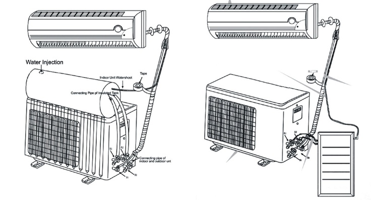 solar air conditioner diagram