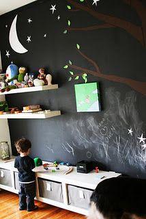 kids room blackboard wall