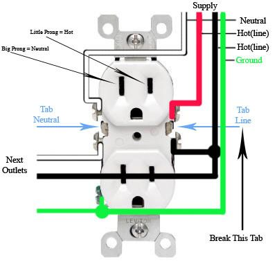 859d0586f21a7b9d13be811a63fbe750 home electrical wiring home outlet wiring diagram home outlet wiring diagram at creativeand.co