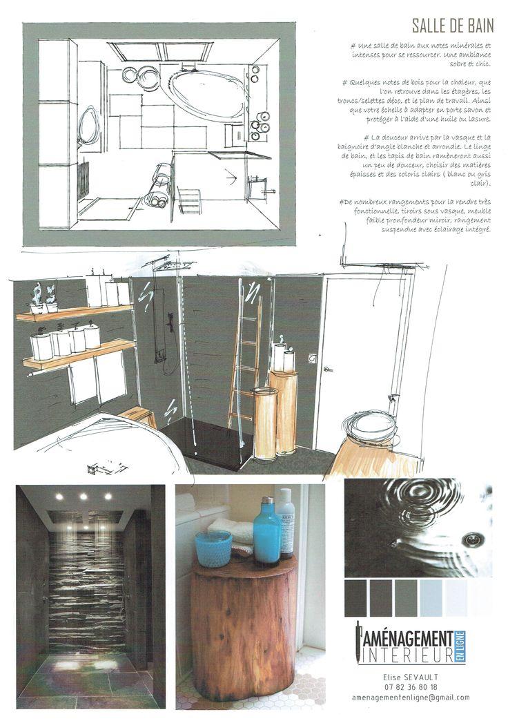 http://www.amenagement-interieur-en-ligne.com/ #salledebain
