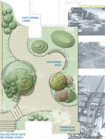 Image Garden Design on Cityspace  Sixty Spring Street   Industrial Lofts For The Urban