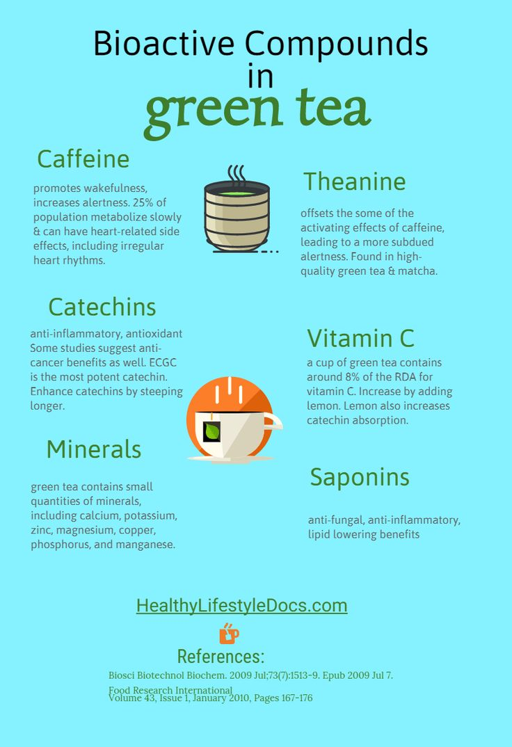13 best tea for health images on pinterest tea time the tea and green tea ingredients bioactive compounds infographic fandeluxe Image collections