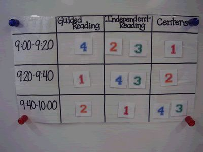 ORGANIZED Reading Workshop by Group# - Guided Reading, Independent, Centers