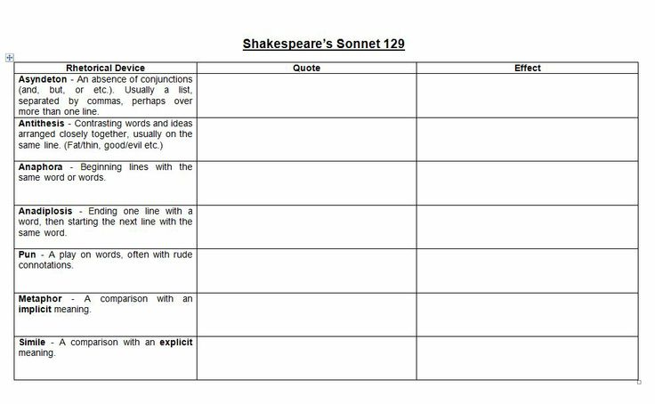 shakespeares comparison of sonnets 9 and L'avancée de shakespeare des poèmes narratifs aux sonnets  procreation  sonnets, there are only four extended comparisons — 7 (1-13), 8 (5-14), 9 (4-8),.