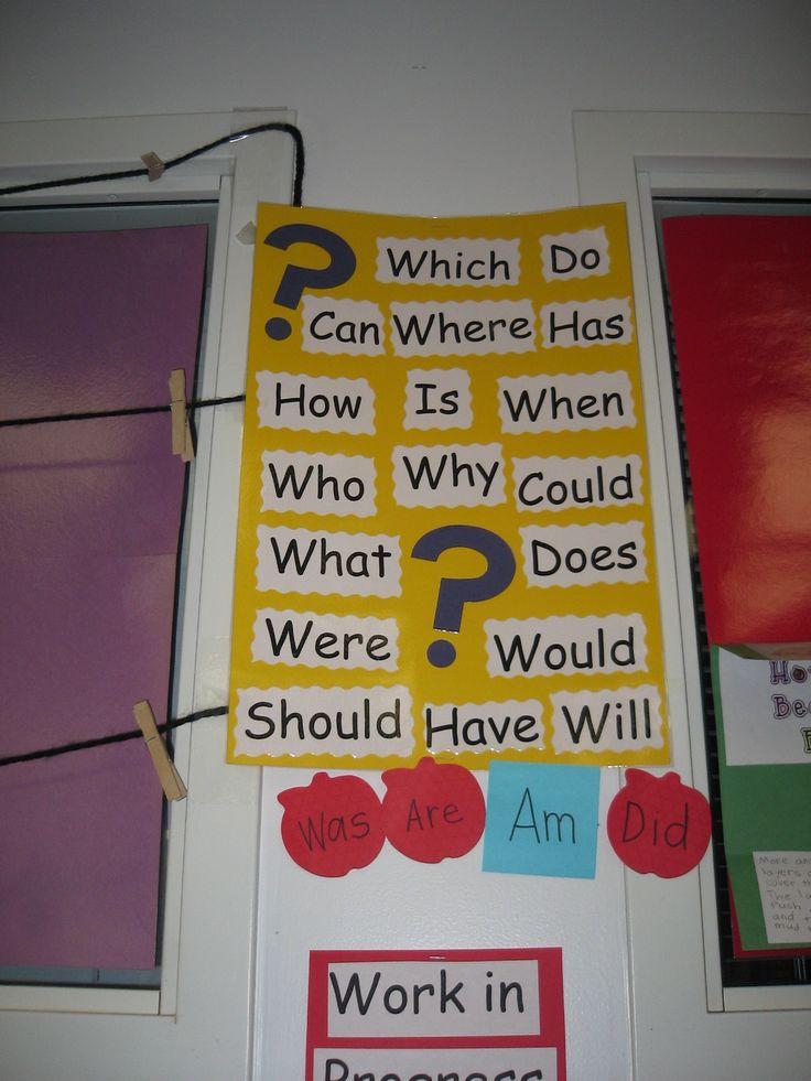 question words: Thoughts, Ela Sentences Punctuation, Classroom Photos, La Teacher, Questions Sentences, Classroom Organizations, Posters, Classroom Teacher, Student Sooo