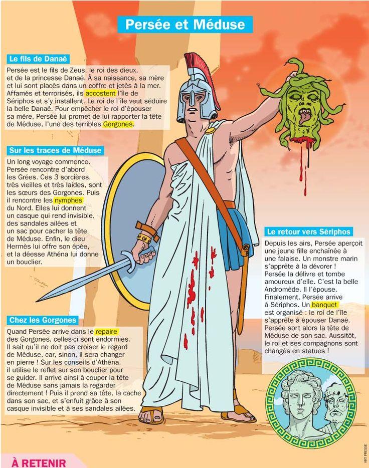 Persée et Méduse, monstre à la chevelure de serpents (Métamorphoses d'Ovide - livre 4)