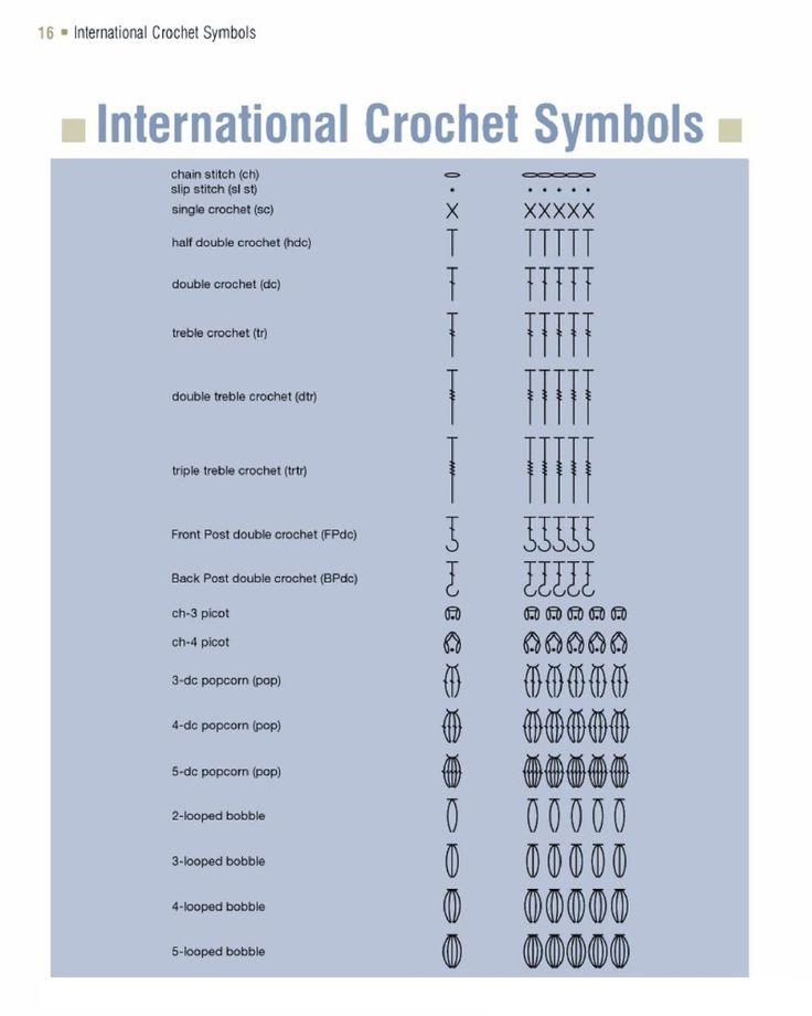 25+ Best Ideas about Crochet Symbols on Pinterest ...