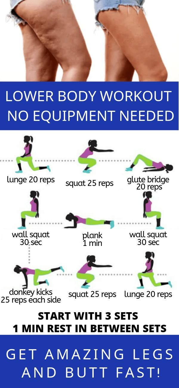 Lower Body Workout No Equipment Needed – Nina's Advice – #advice #Body #Equi…