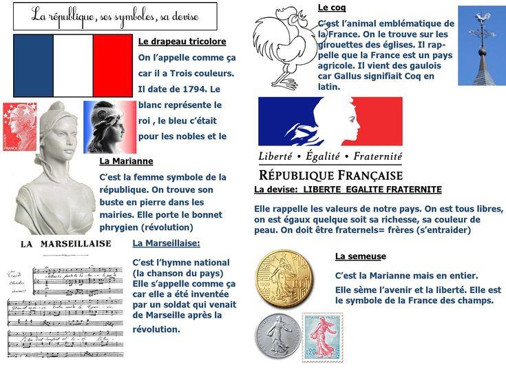 DOSSIER sur La FRANCE et ses symboles CP CM2 | BLOG GS CP CE1 CE2 de Monsieur Mathieu JEUX et RESSOURCES