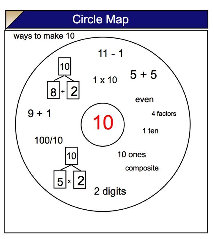 75 Best Parent Info Singapore Math Images By Jennifer Park On