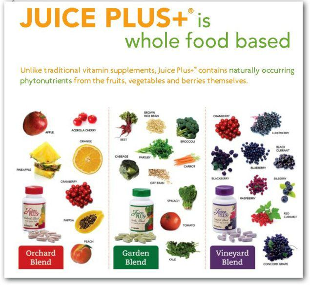 Wholefood Nutrition, Juice Plus   www.healthyfamily4jp.com: Fruit, More Juice, Whole Foods, Food Based, Health, Based Nutrition, Juiceplus, Wholefood Nutrition
