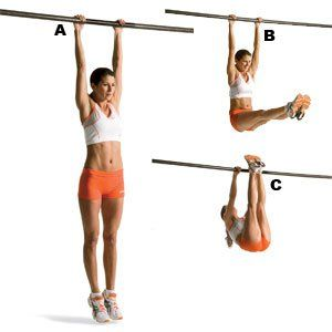 Image result for Hanging Leg Raises Followed By Planks