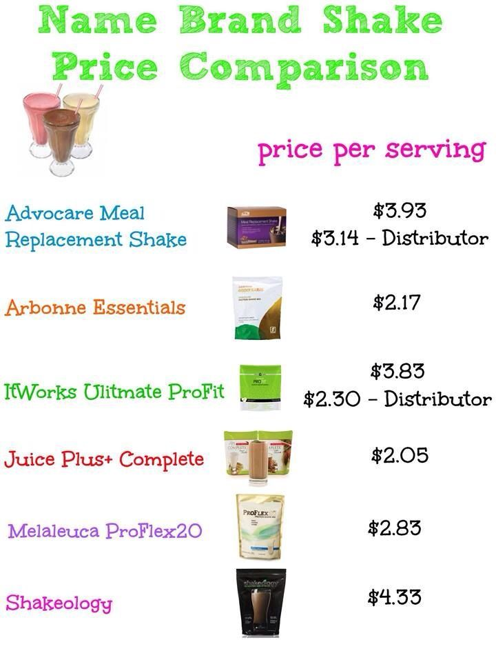 Name brand shake price comparison! There's only one Juice Plus+ Complete!