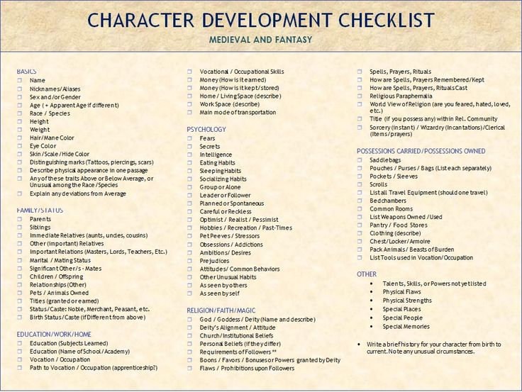 "aetherial: "" You asked for it, and here it is: Character Development (creation) Checklist for Medieval and Fantasy Characters. I forgot to put in there someplace detailing 'horns, tails, wings, hooves, etc.) but that should go in with the..."