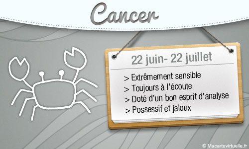 Signe Astrologique du Cancer