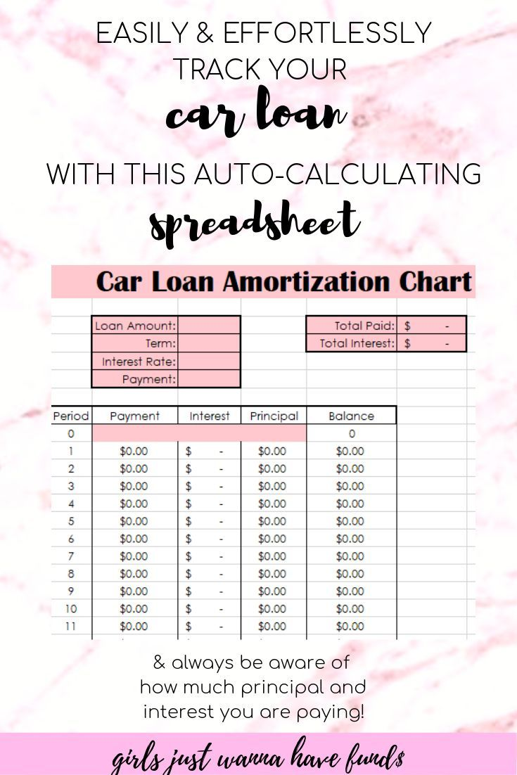 Easily And Effortlessly Keep Track Of Where You Re Out With Your Car Loan Wi Home Amortization Spreadsheet Spreadsheet Interest Calculator Amortization Chart