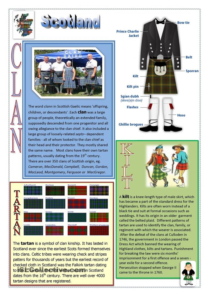 scotland worksheet - Google Search