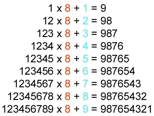 math is incredible