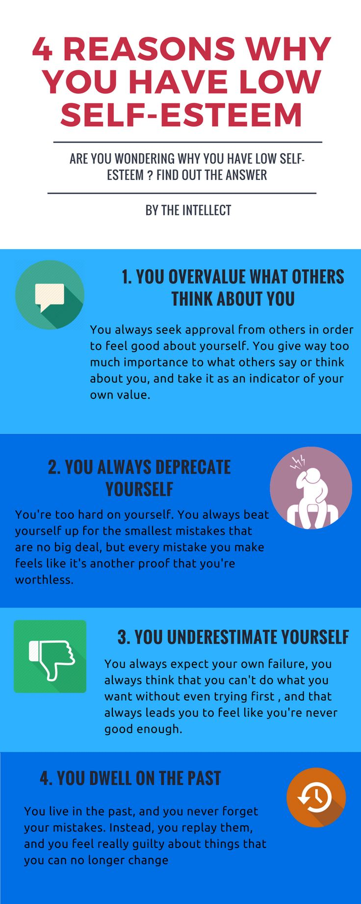 do you have a low self esteem Self-esteem is how you view yourself it's your personal evaluation of your strengths and weaknesses people who have healthy self-esteem can appreciate their strengths and be compassionate for any limitations they have.