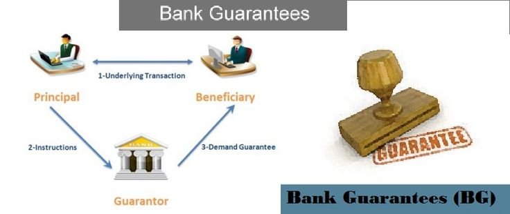 """The Hanson Group of Companies"" can provided you different types of Bank Guarantees (BG) like – Performance Guarantee, Advance payments guarantee & many more."