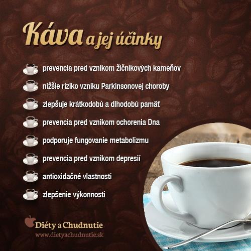 Infografika - káva a jej účinky. Na dosiahnutie ideálnej hmotnosti existuje diéta, pri ktorej sa konzumuje káva. Či je zdravá a či dokáže pomôcť pri chudnutí, dozviete sa tu http://www.dietyachudnutie.sk/diety/redukcne-diety/dieta-zelena-kava/
