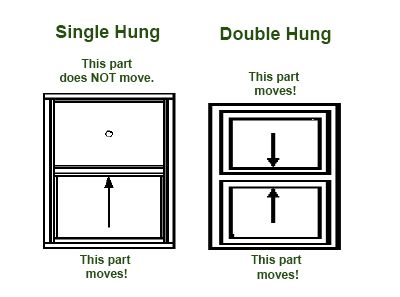 Single hung vs double hung windows cleaning repair maint for Double hung replacement windows reviews