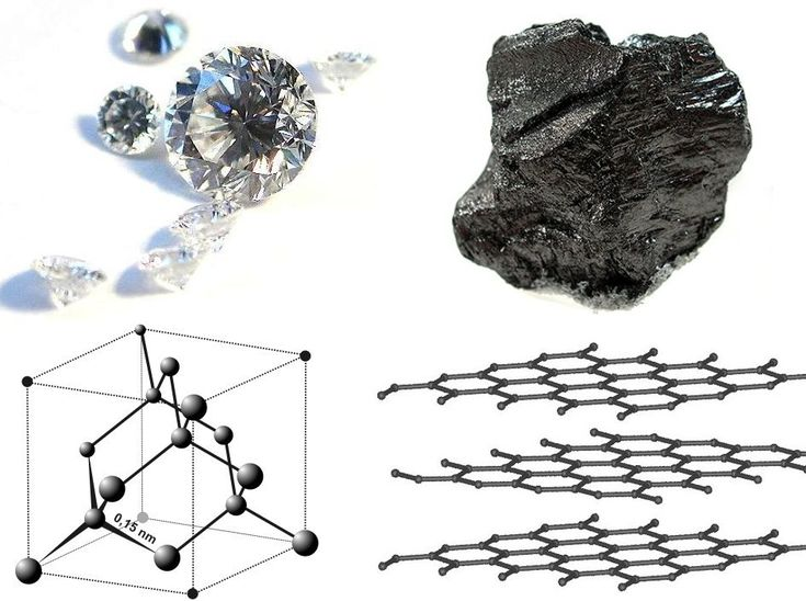 Diamond and graphite are two allotropes of carbon: pure forms of the same element that differ in structure.
