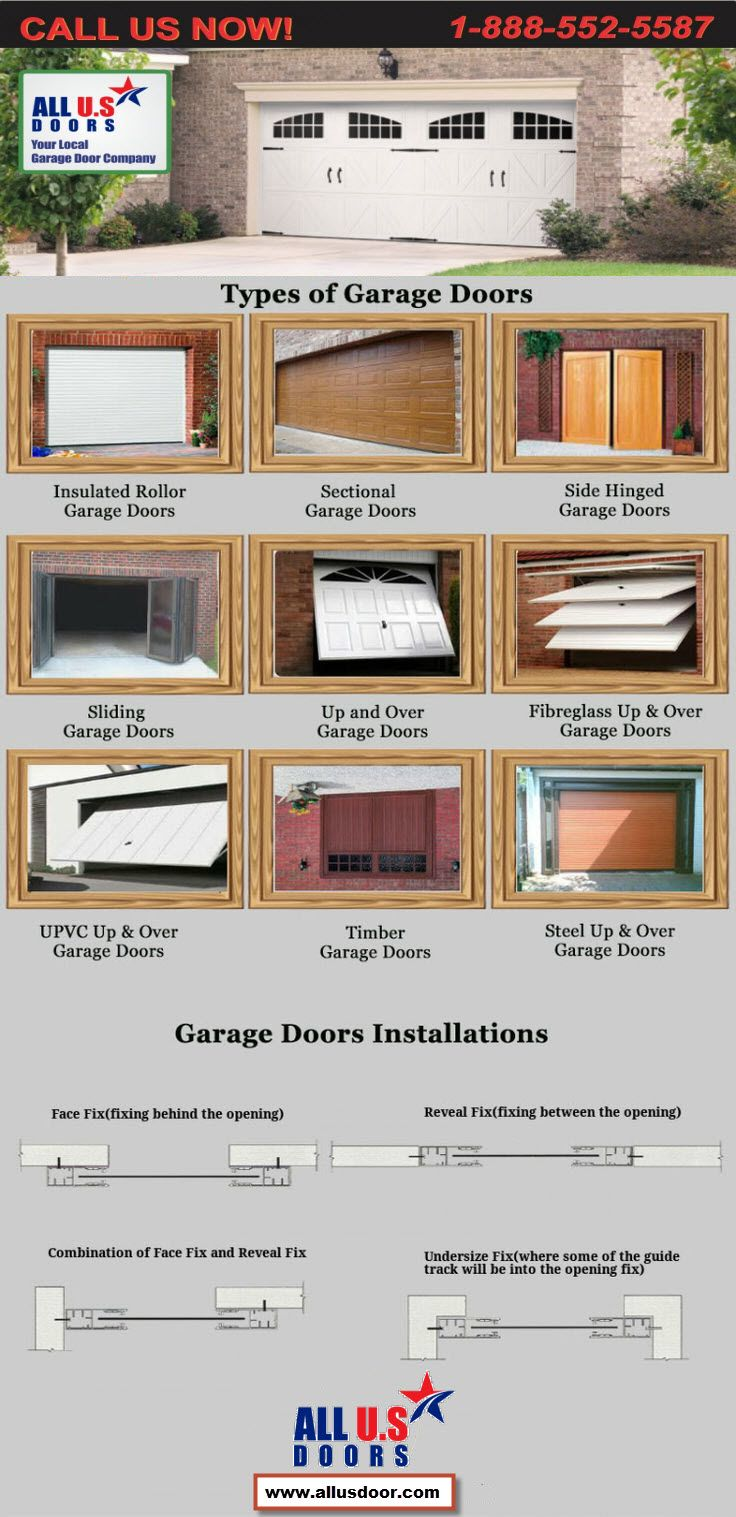 Repair tulsa ok tulsa garage door repair service broken springs - Info Graphic For All Us Door Www Allusdoor Com