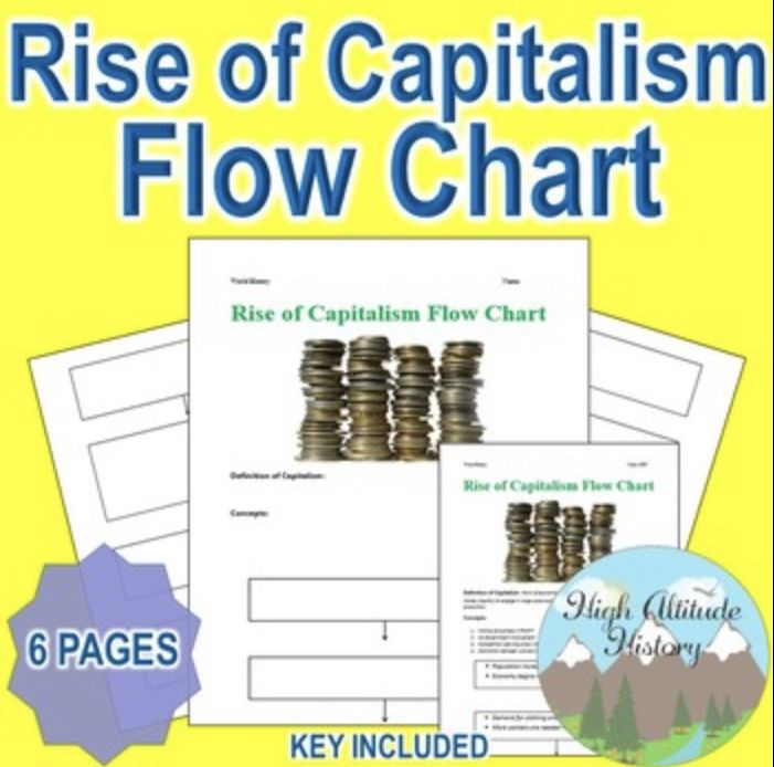Rise of Capitalism Flow Chart (World History) | Social ...