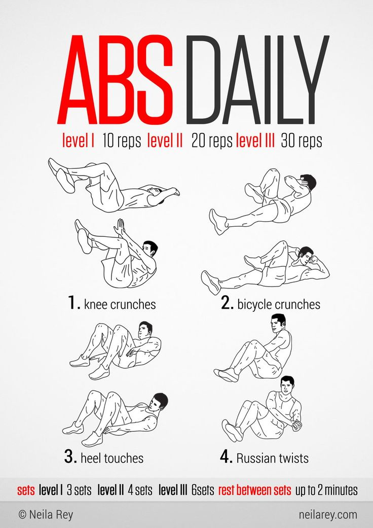 photo regarding Spartacus Workout Printable known as Every day Ab muscles Exercise routine -