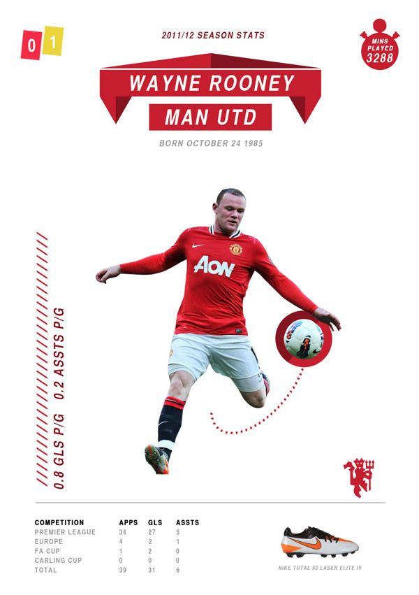 Premier League Player Stats 2011/12 by Joe Bargus, via Behance #soccer #poster #rooney