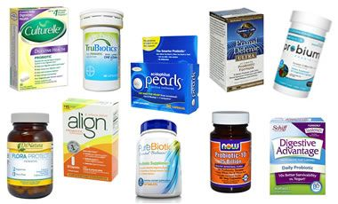 Best Probiotic Supplements- Really thorough reviews