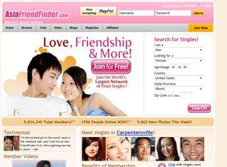 Dating-Website Finder