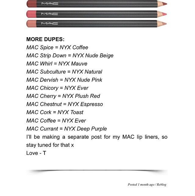 Handy key for MAC lipliner dupes!